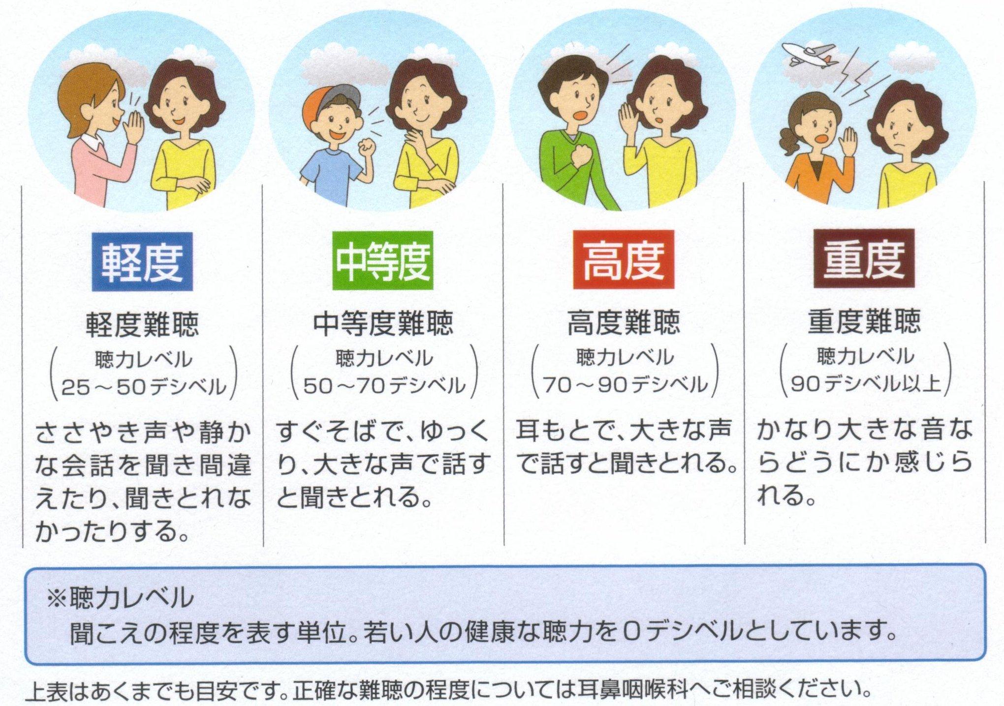 補聴器の選び方
